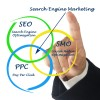 Organic SEO vs PPC Advertising for Financial Advisors